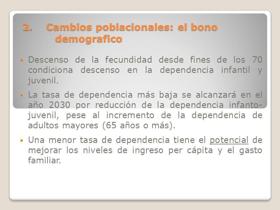 2. Cambios poblacionales: el bono demografico