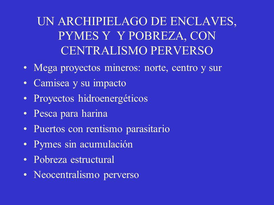 UN ARCHIPIELAGO DE ENCLAVES, PYMES Y Y POBREZA, CON CENTRALISMO PERVERSO