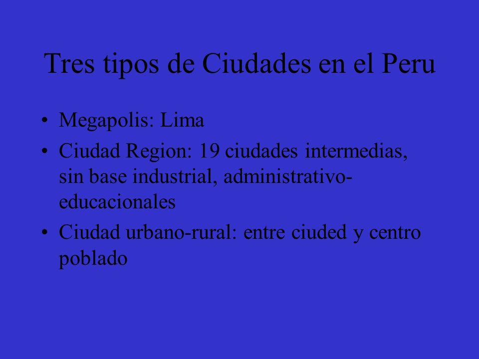 Tres tipos de Ciudades en el Peru