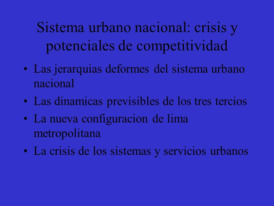 Sistema urbano nacional: crisis y potenciales de competitividad