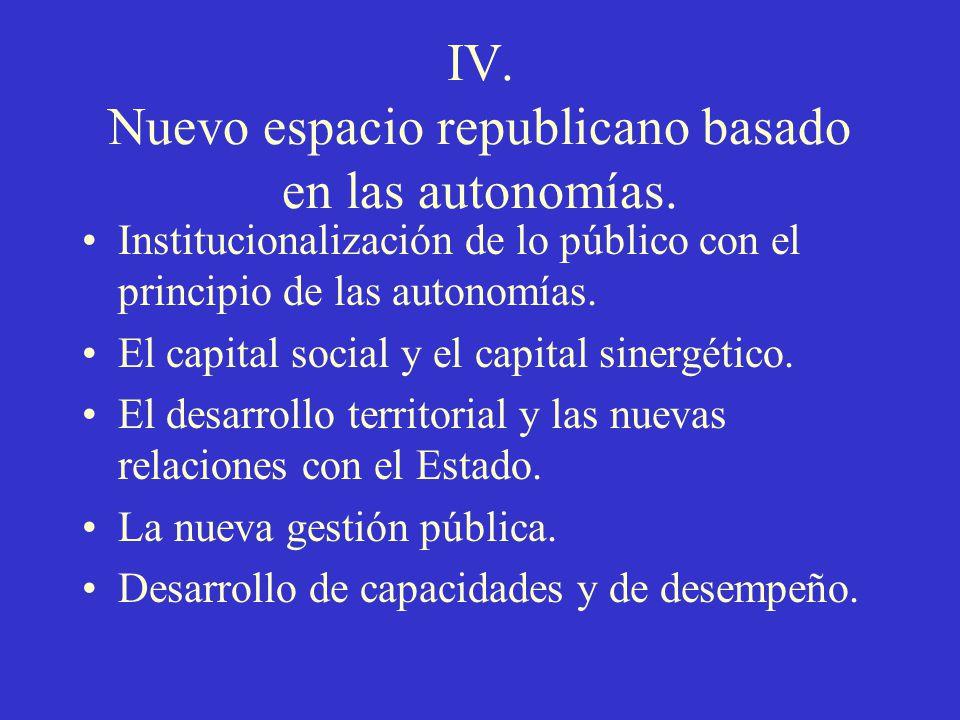 IV. Nuevo espacio republicano basado en las autonomías.