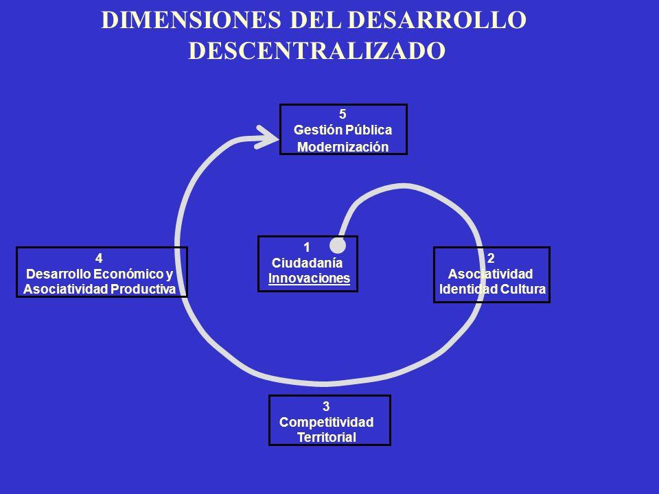 DIMENSIONES DEL DESARROLLO DESCENTRALIZADO