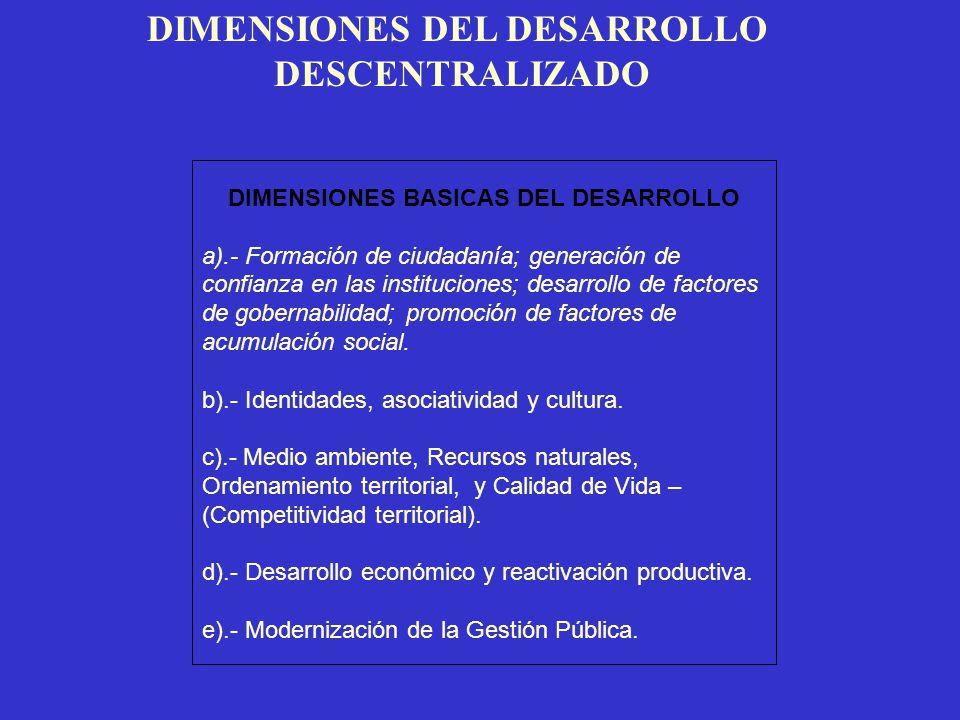 DIMENSIONES DEL DESARROLLO DIMENSIONES BASICAS DEL DESARROLLO