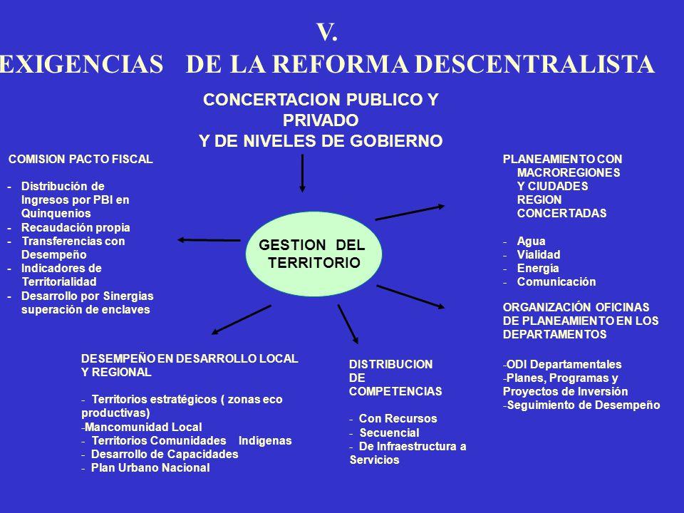 V. EXIGENCIAS DE LA REFORMA DESCENTRALISTA