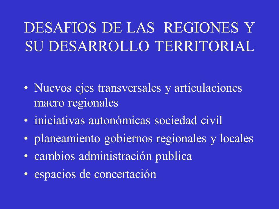 DESAFIOS DE LAS REGIONES Y SU DESARROLLO TERRITORIAL