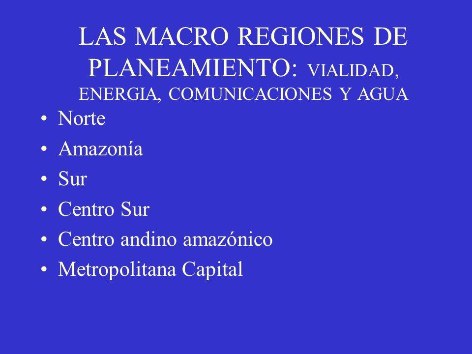 LAS MACRO REGIONES DE PLANEAMIENTO: VIALIDAD, ENERGIA, COMUNICACIONES Y AGUA