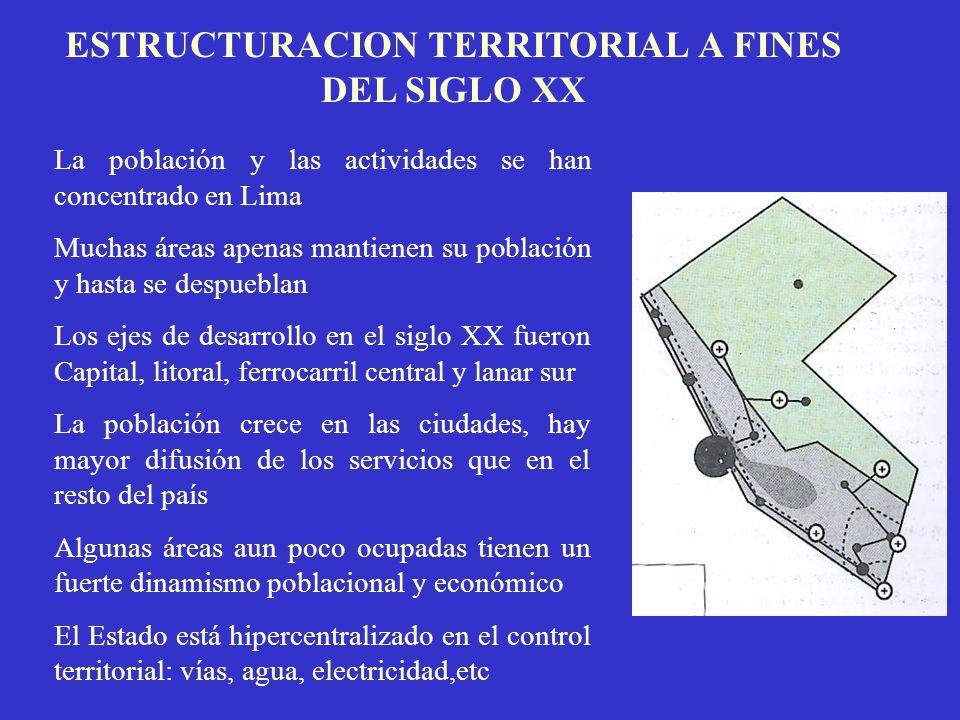 ESTRUCTURACION TERRITORIAL A FINES