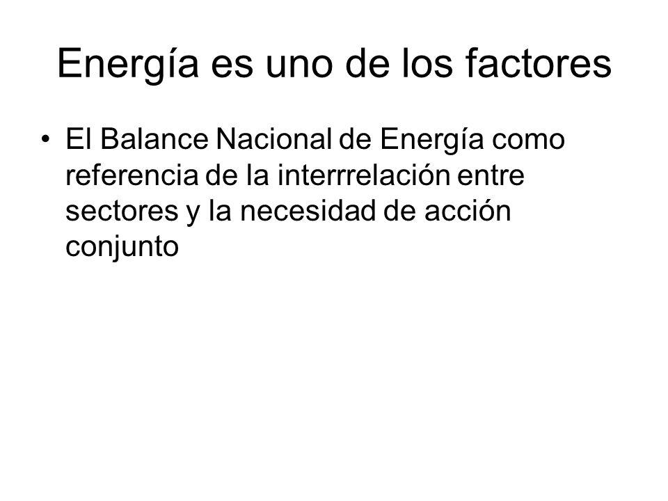 Energía es uno de los factores