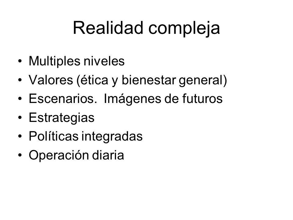 Realidad compleja Multiples niveles