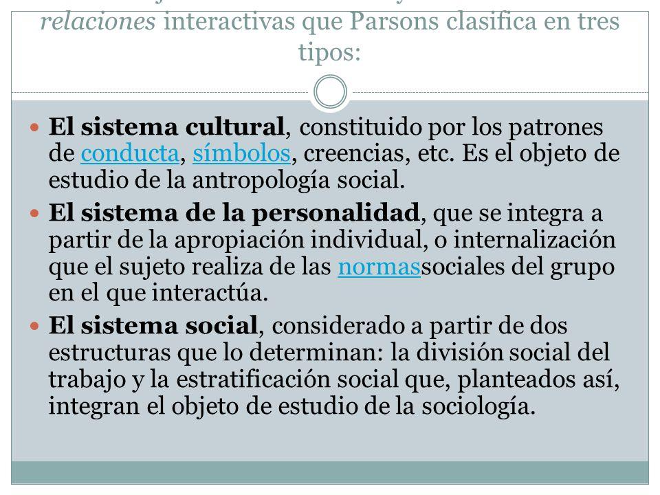 Los sujetos sociales construyen sistemas de relaciones interactivas que Parsons clasifica en tres tipos: