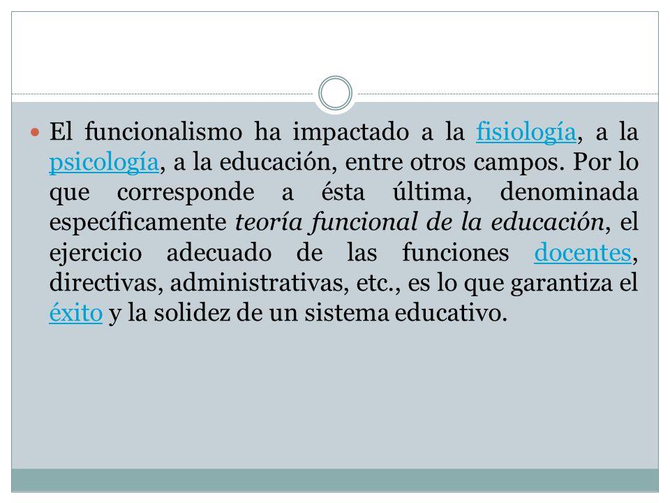 El funcionalismo ha impactado a la fisiología, a la psicología, a la educación, entre otros campos.
