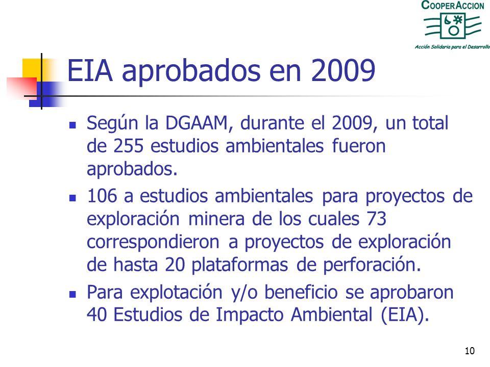 EIA aprobados en 2009 Según la DGAAM, durante el 2009, un total de 255 estudios ambientales fueron aprobados.