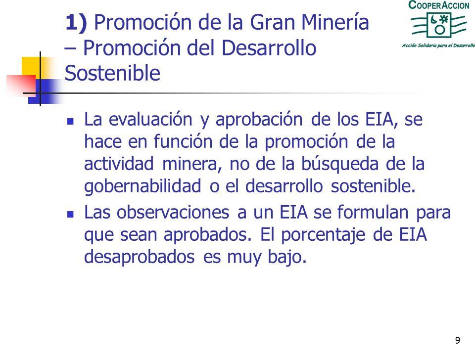 1) Promoción de la Gran Minería – Promoción del Desarrollo Sostenible