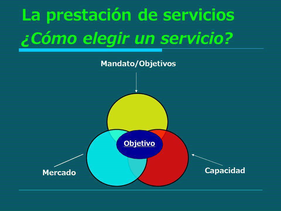La prestación de servicios ¿Cómo elegir un servicio