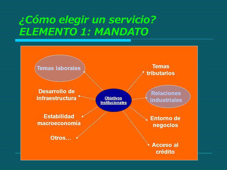 ¿Cómo elegir un servicio ELEMENTO 1: MANDATO