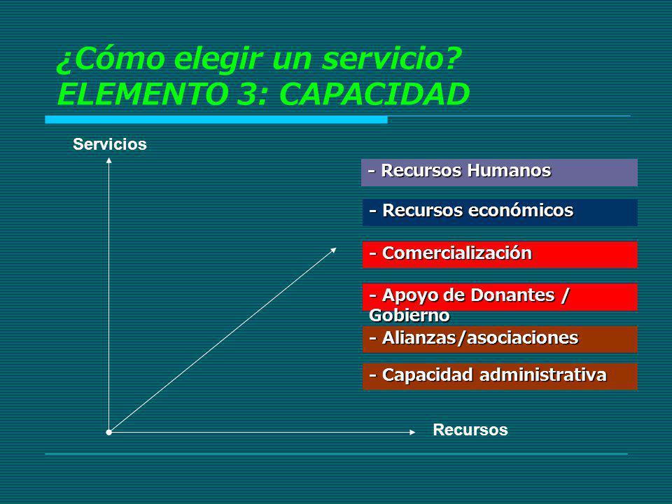 ¿Cómo elegir un servicio ELEMENTO 3: CAPACIDAD