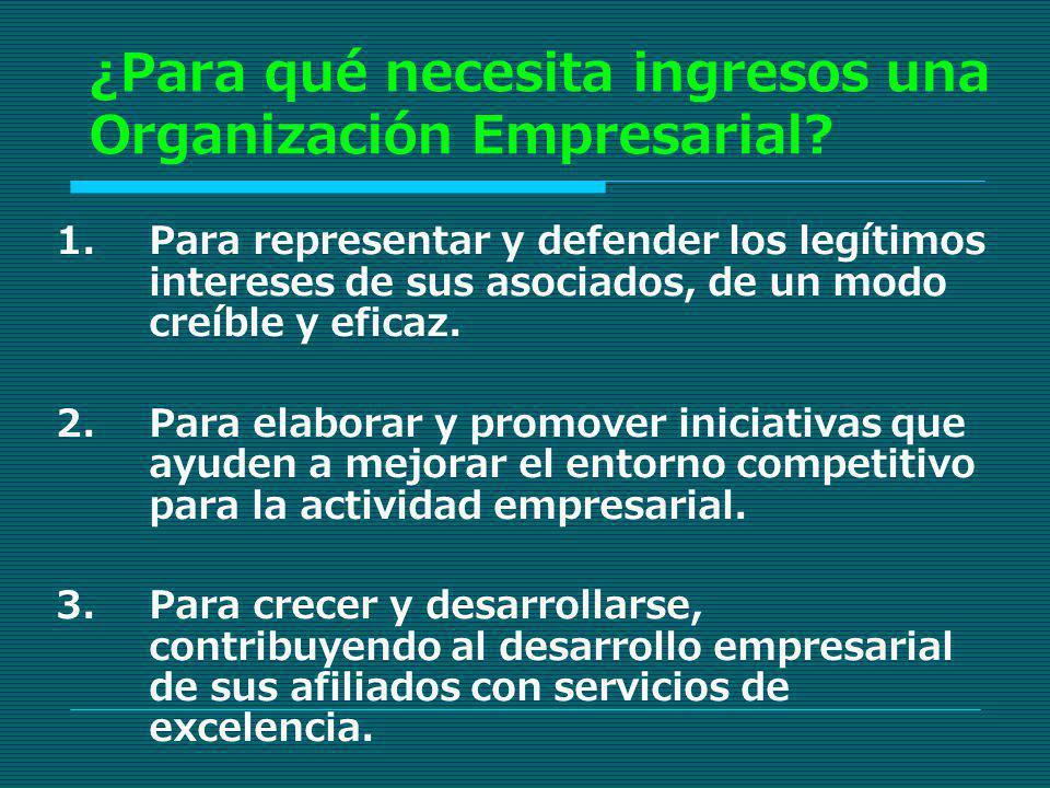 ¿Para qué necesita ingresos una Organización Empresarial