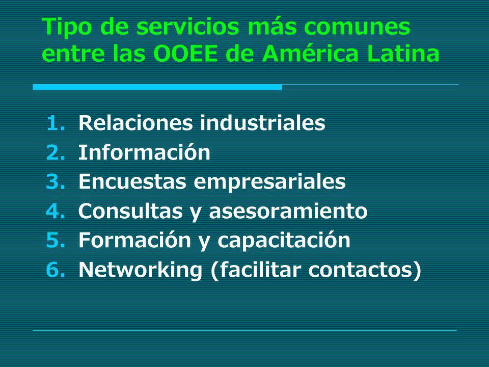 Tipo de servicios más comunes entre las OOEE de América Latina