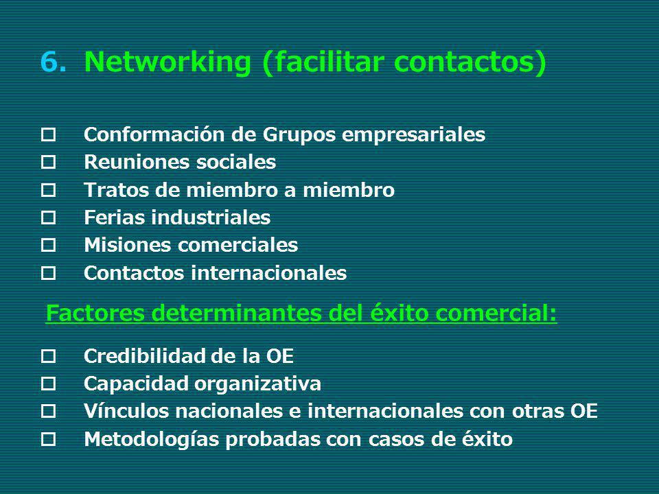 Networking (facilitar contactos)