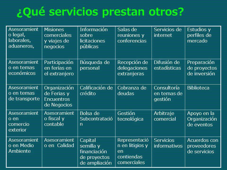 ¿Qué servicios prestan otros