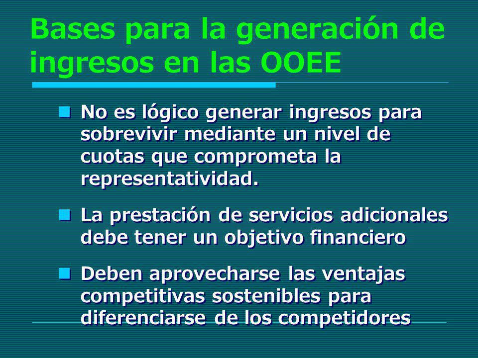 Bases para la generación de ingresos en las OOEE