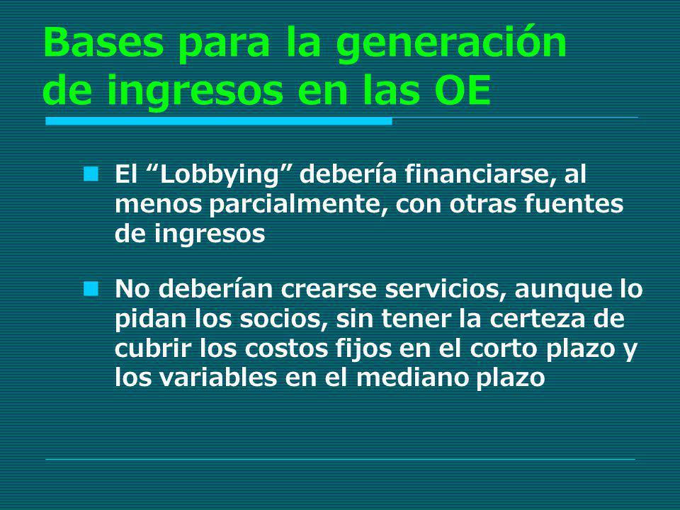 Bases para la generación de ingresos en las OE