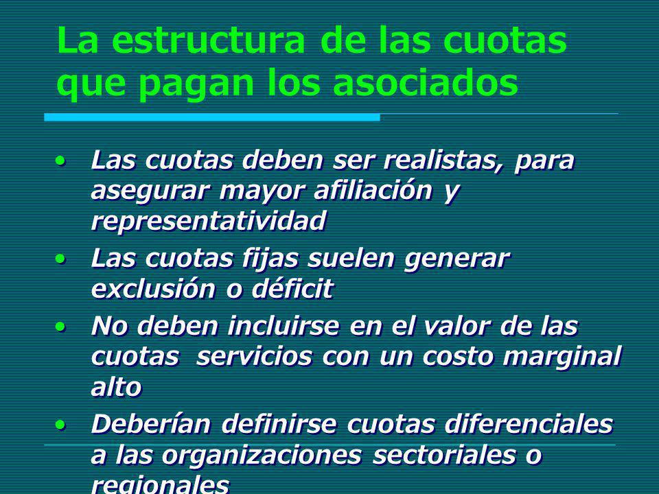 La estructura de las cuotas que pagan los asociados