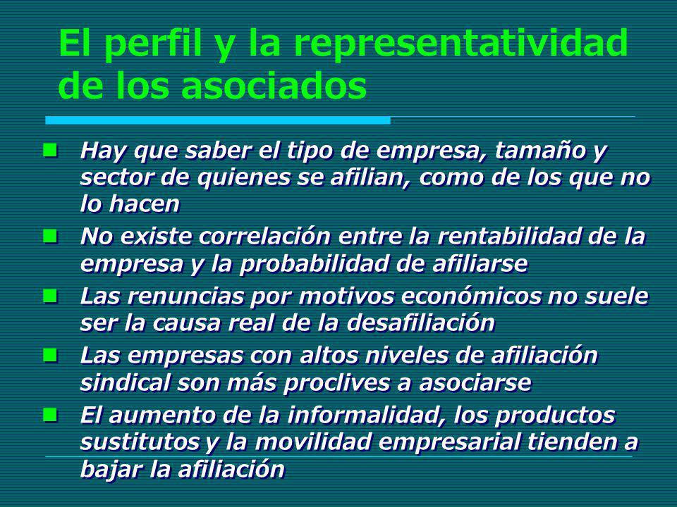 El perfil y la representatividad de los asociados