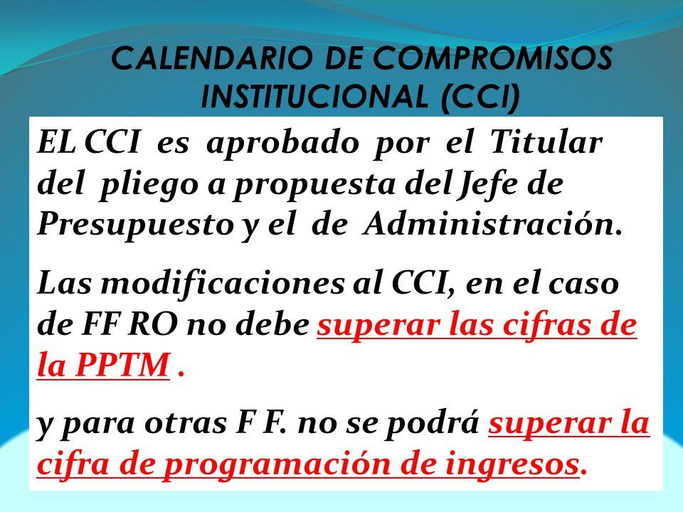 CALENDARIO DE COMPROMISOS INSTITUCIONAL (CCI)