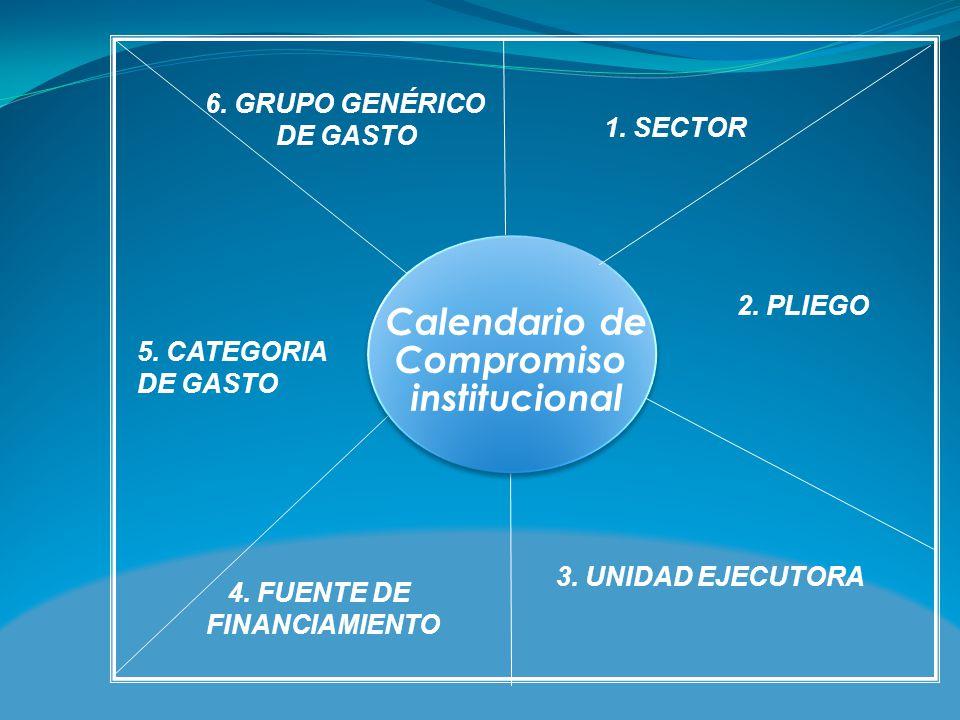 Calendario de Compromiso institucional