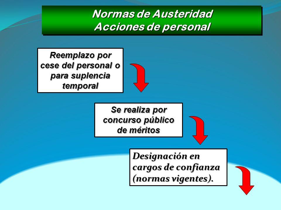 Normas de Austeridad Acciones de personal