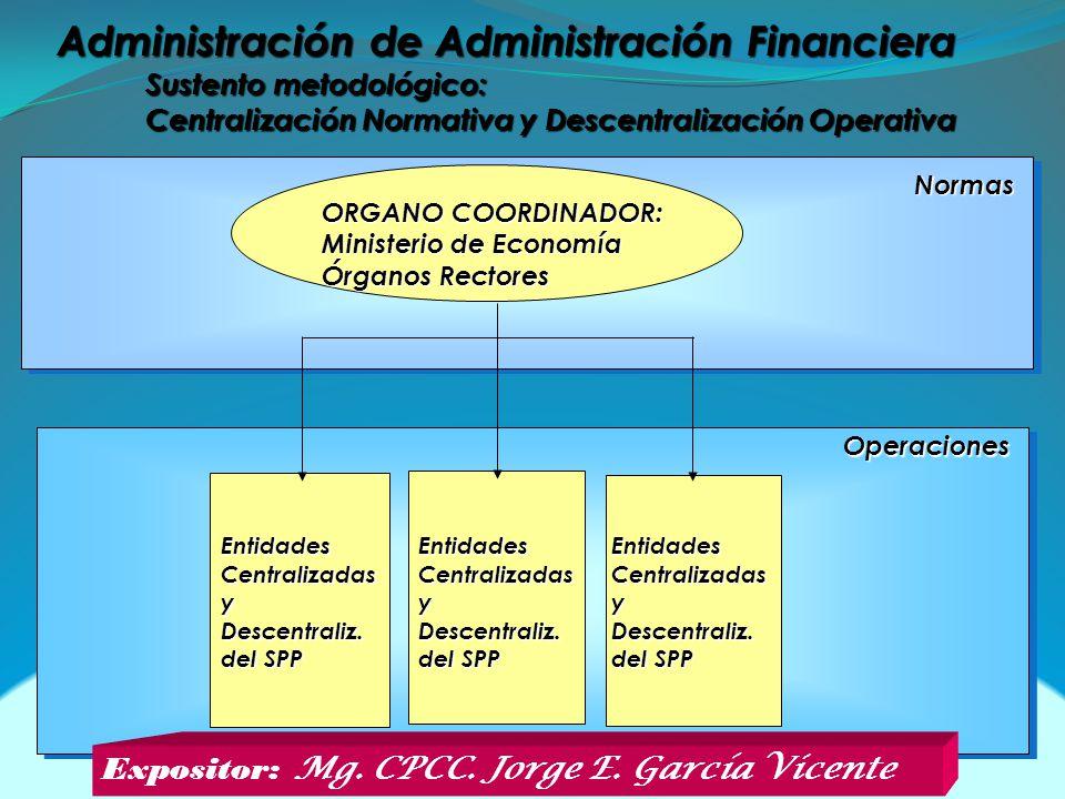 Administración de Administración Financiera
