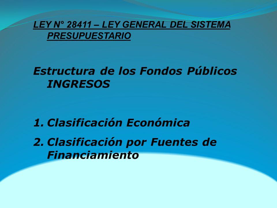 Estructura de los Fondos Públicos INGRESOS