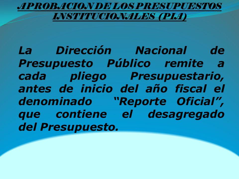 APROBACION DE LOS PRESUPUESTOS INSTITUCIONALES (PIA)