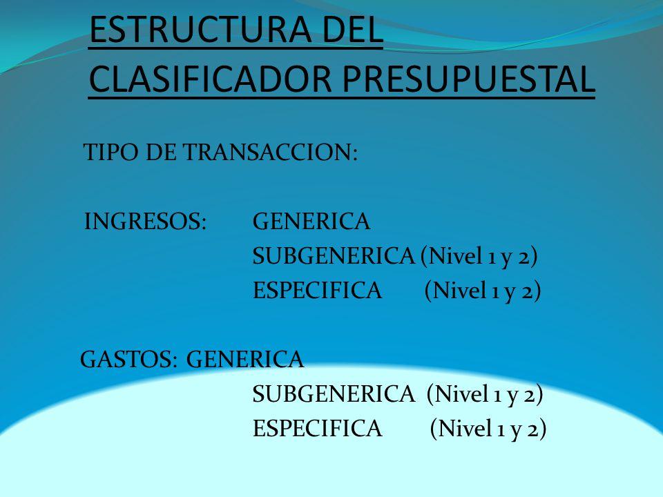 ESTRUCTURA DEL CLASIFICADOR PRESUPUESTAL