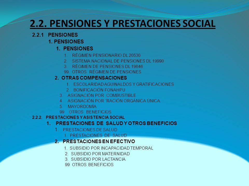 2.2. PENSIONES Y PRESTACIONES SOCIAL
