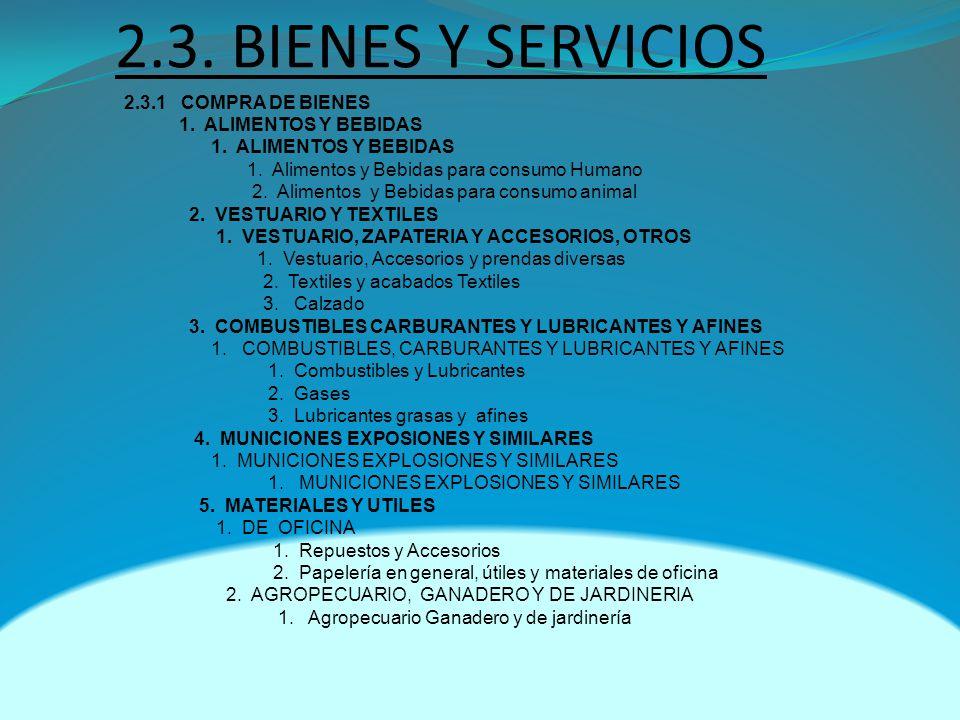 2.3. BIENES Y SERVICIOS 2.3.1 COMPRA DE BIENES 1. ALIMENTOS Y BEBIDAS