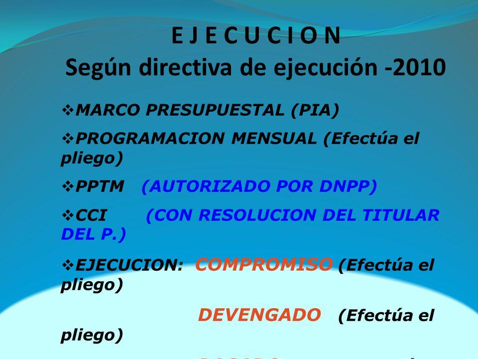 E J E C U C I O N Según directiva de ejecución -2010
