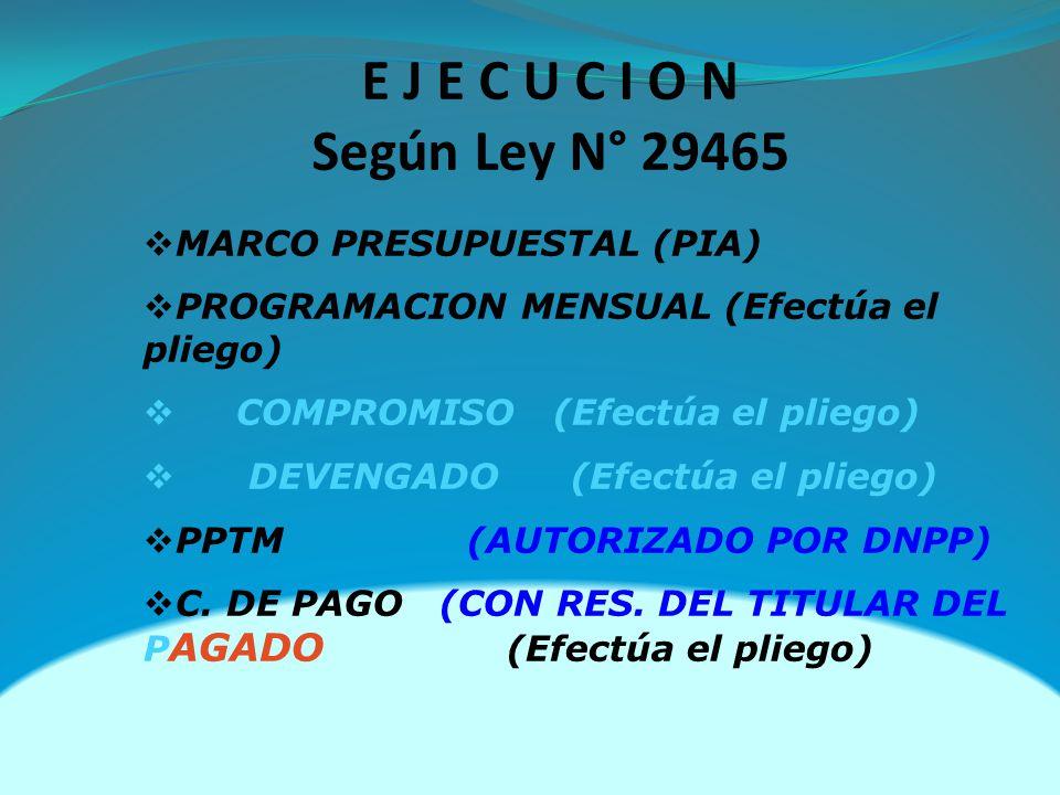 E J E C U C I O N Según Ley N° 29465 MARCO PRESUPUESTAL (PIA)