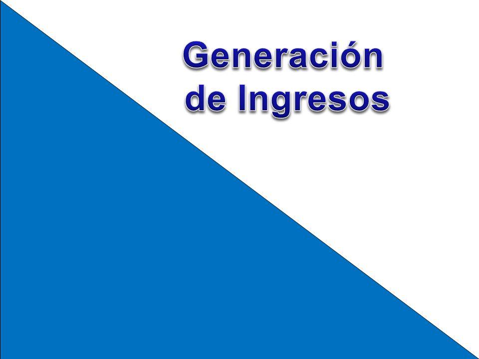 Generación de Ingresos