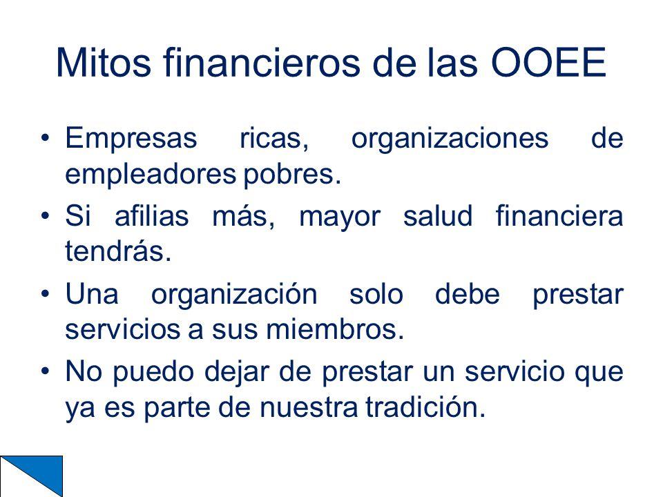 Mitos financieros de las OOEE