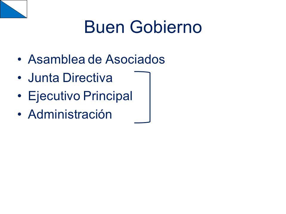 Buen Gobierno Asamblea de Asociados Junta Directiva
