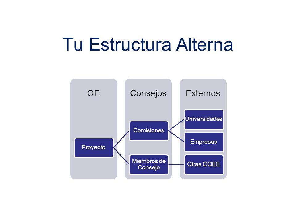 Tu Estructura Alterna Proyecto Comisiones Universidades Empresas