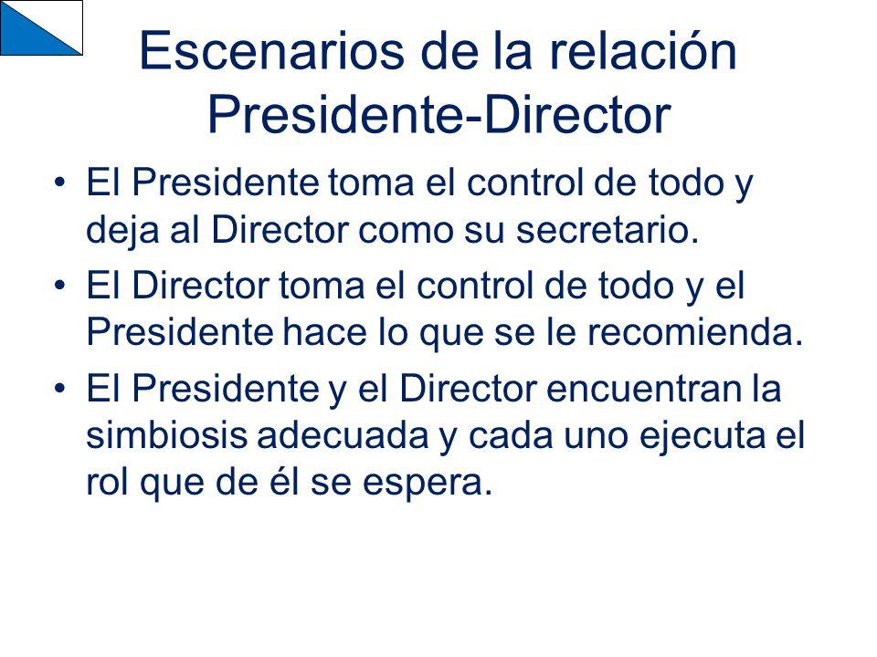 Escenarios de la relación Presidente-Director