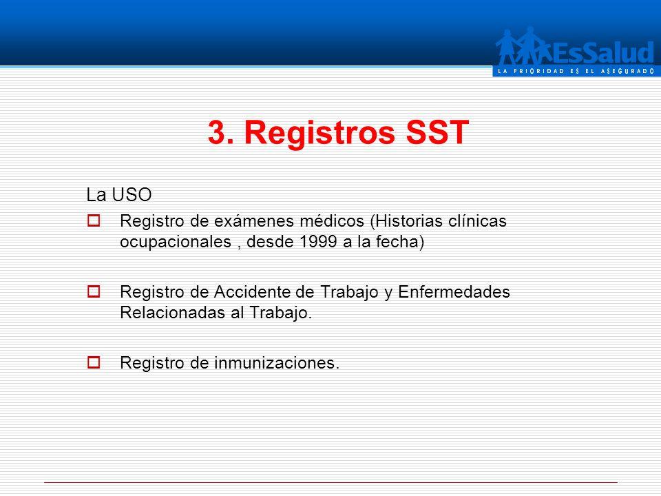 3. Registros SST La USO. Registro de exámenes médicos (Historias clínicas ocupacionales , desde 1999 a la fecha)