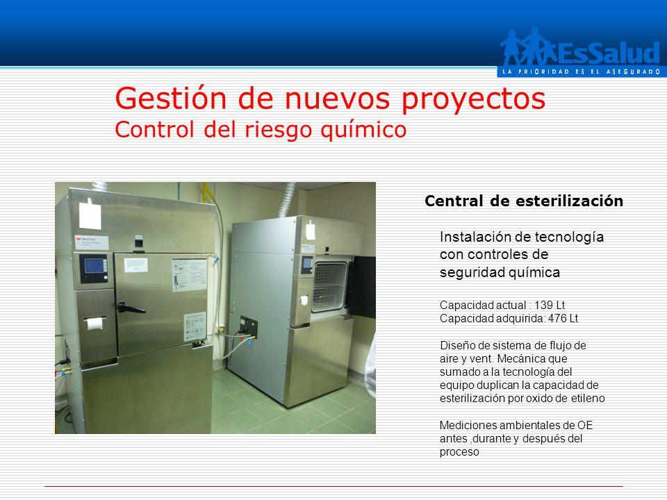 Gestión de nuevos proyectos Control del riesgo químico