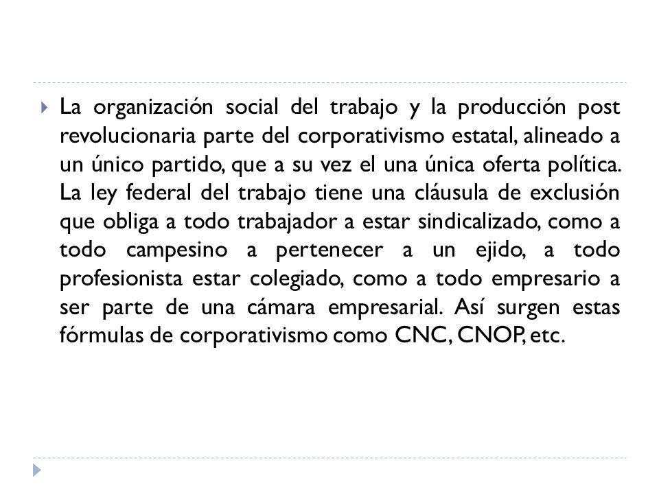 La organización social del trabajo y la producción post revolucionaria parte del corporativismo estatal, alineado a un único partido, que a su vez el una única oferta política.