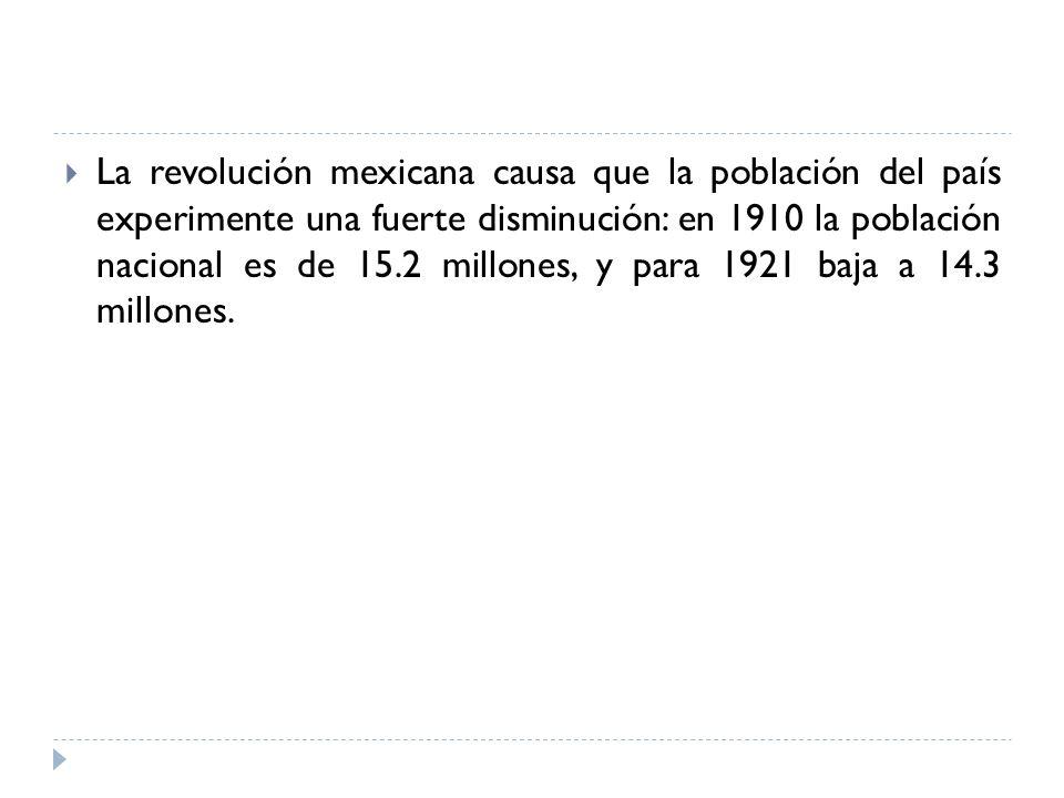 La revolución mexicana causa que la población del país experimente una fuerte disminución: en 1910 la población nacional es de 15.2 millones, y para 1921 baja a 14.3 millones.