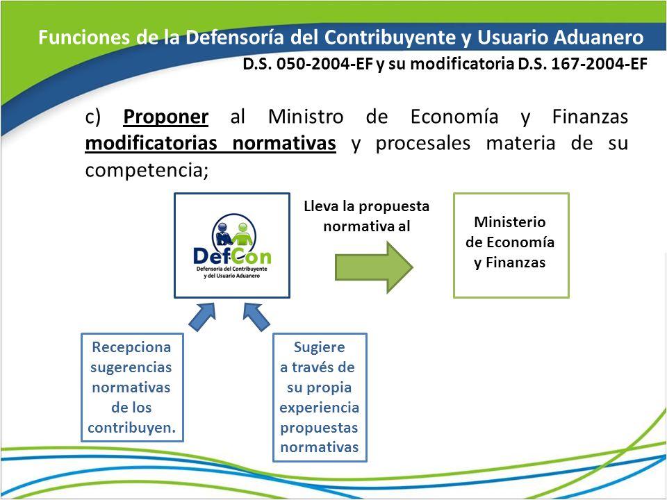Funciones de la Defensoría del Contribuyente y Usuario Aduanero