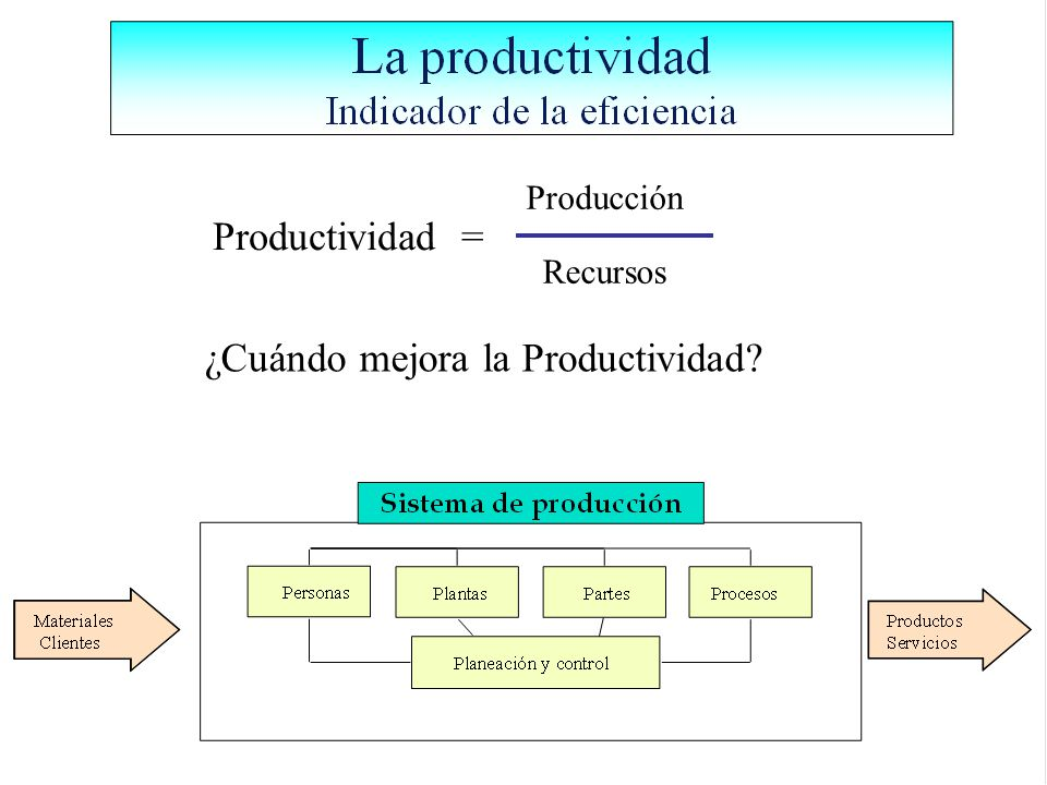 ¿Cuándo mejora la Productividad